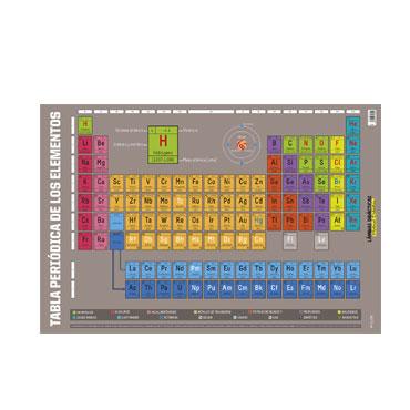 Lámina escolar Tabla periódica 10801174
