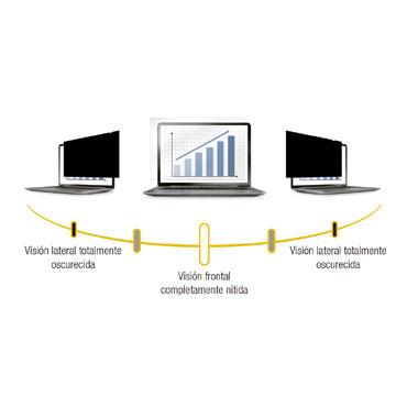 Filtro privacidad PrivaScreen para Mac 15